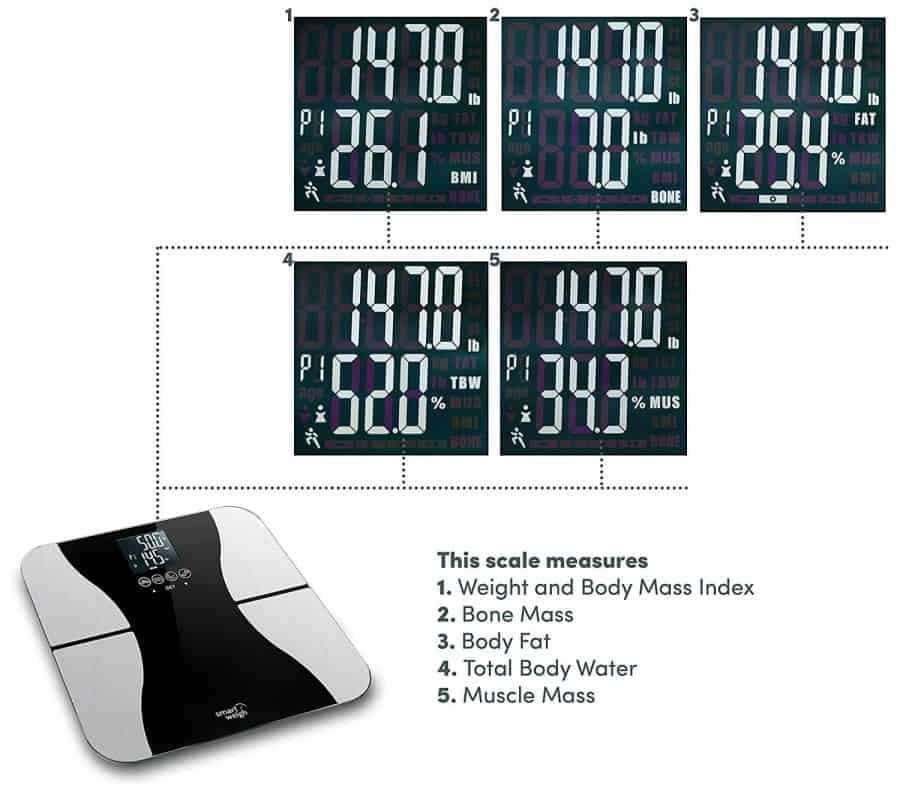 Smart-Weigh-SBS500-5