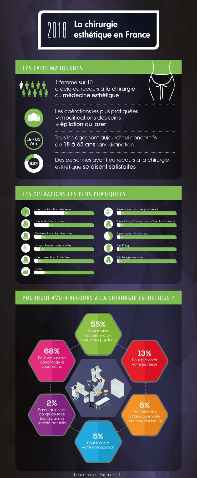 Infographie_ChirurgieEsthetique-web