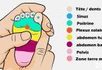 reflexologie-bebe-pieds